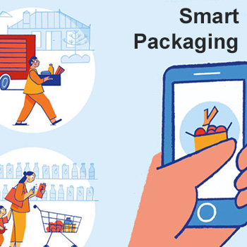 Blickpunkt Tetra Pak Smart Packaging